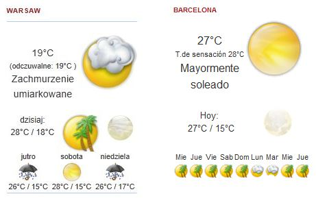 Index of /wp-content/plugins/weather-and-weather-forecast-widget